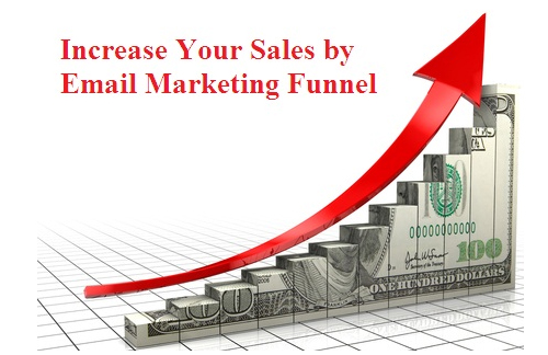 Bulk Email Marketing Service Funnel